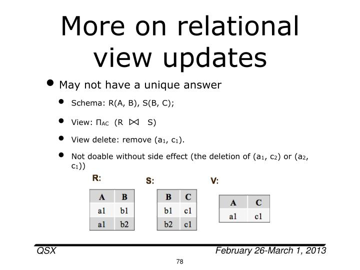 More on relational view updates