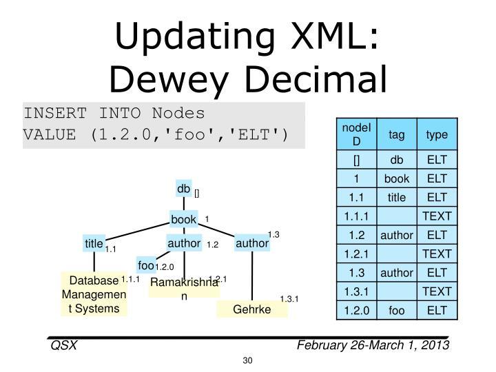 Updating XML: Dewey Decimal
