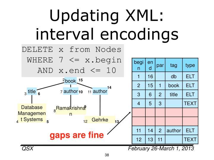 Updating XML:  interval encodings