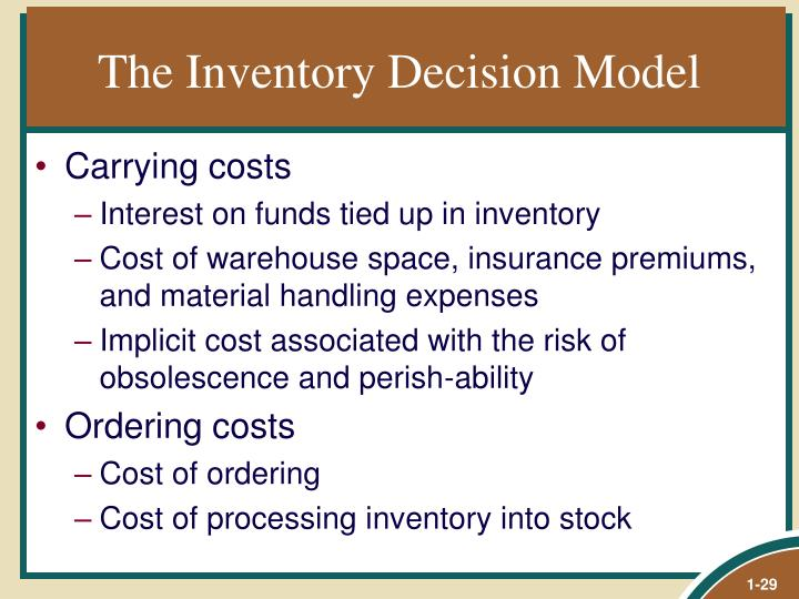 The Inventory Decision Model