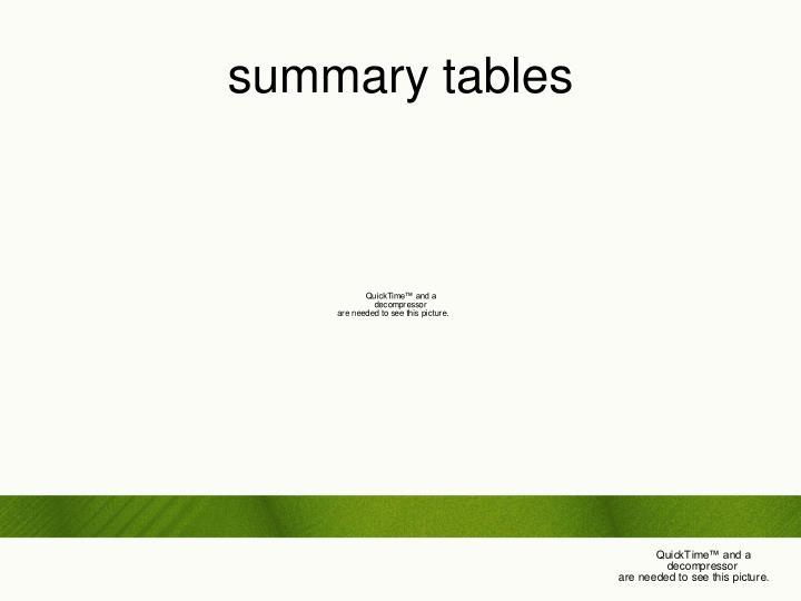 summary tables