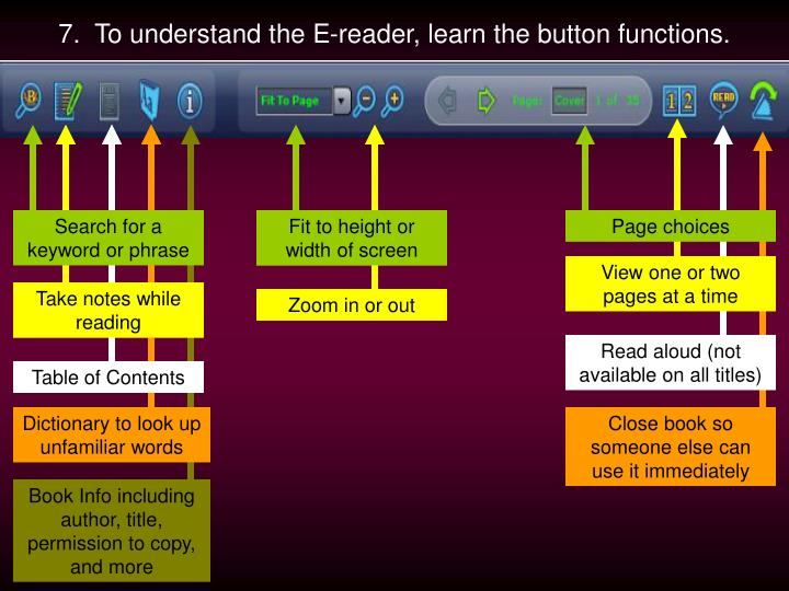 7.  To understand the E-reader, learn the button functions.