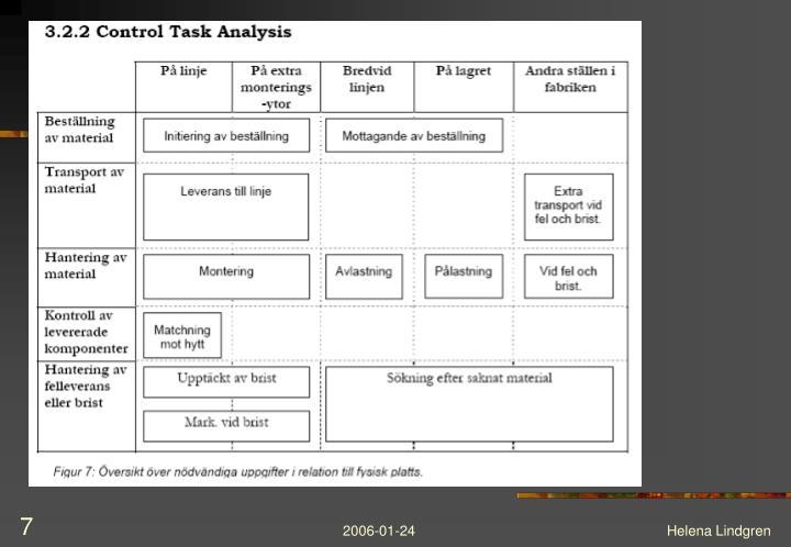 Control task analysis CTA