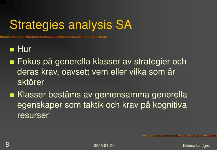 Strategies analysis SA