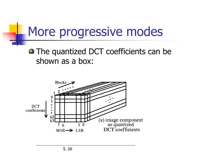 More progressive modes