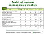 analisi del successo occupazionale per settore