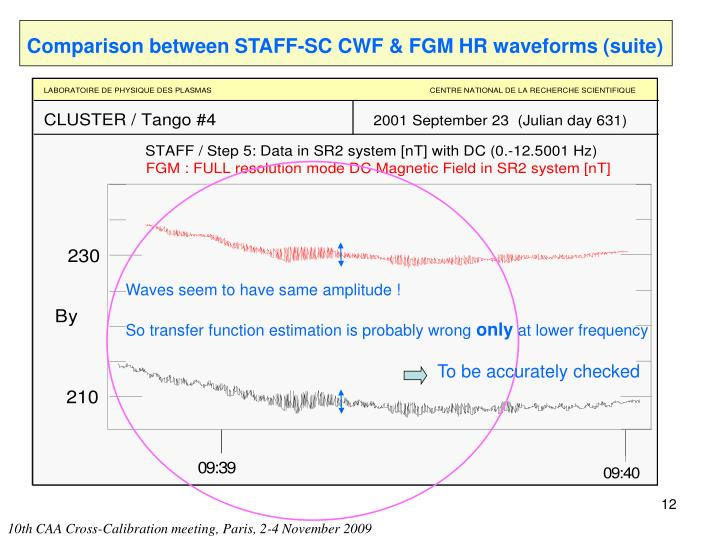 Comparison between STAFF-SC CWF & FGM HR waveforms (suite)