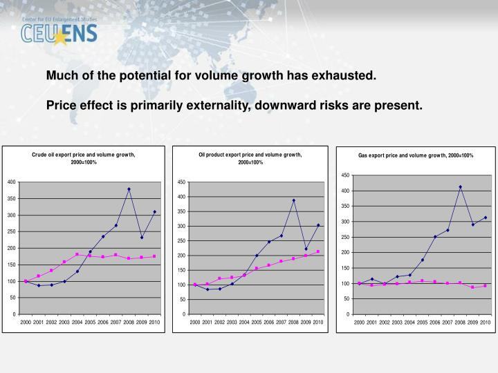 Much of the potential for volume growth has exhausted.
