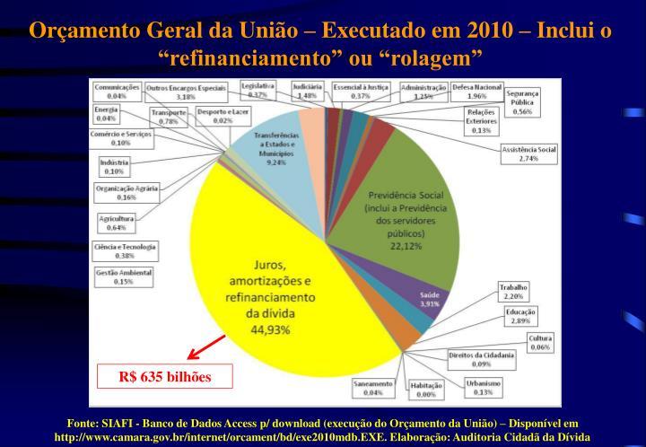 """Orçamento Geral da União – Executado em 2010 – Inclui o """"refinanciamento"""" ou """"rolagem"""""""