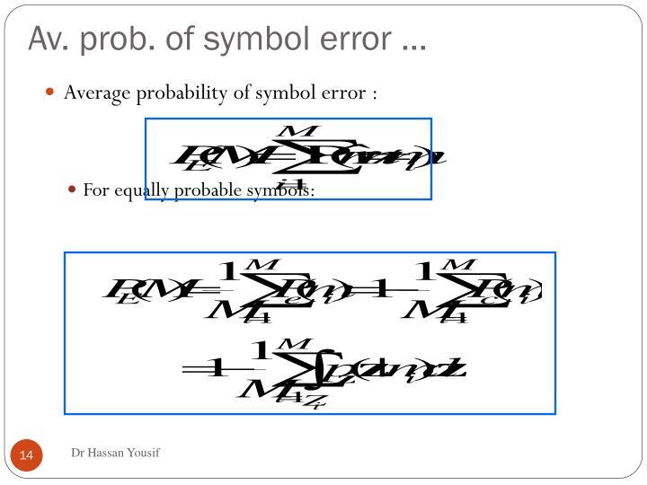 Av. prob. of symbol error …