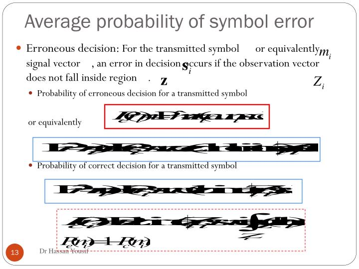 Average probability of symbol error