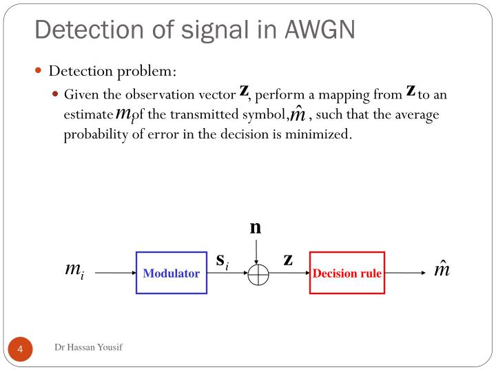 Detection of signal in AWGN