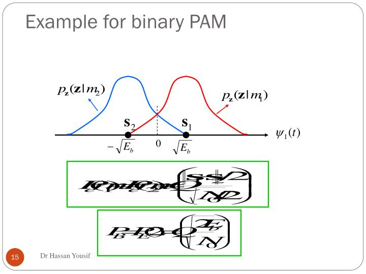 Example for binary PAM
