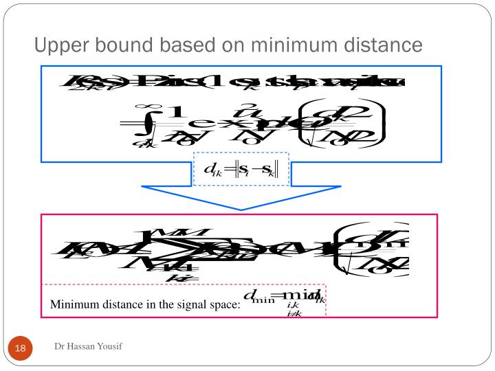 Upper bound based on minimum distance