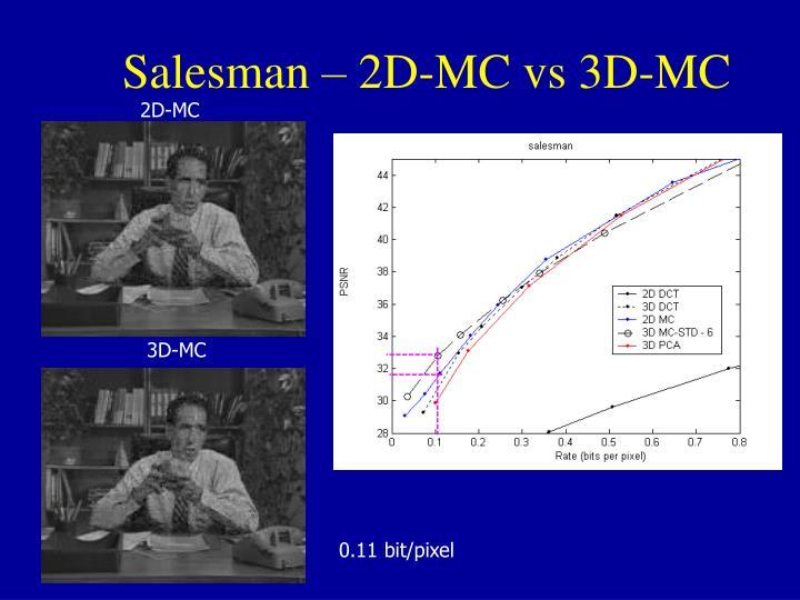 Salesman – 2D-MC vs 3D-MC