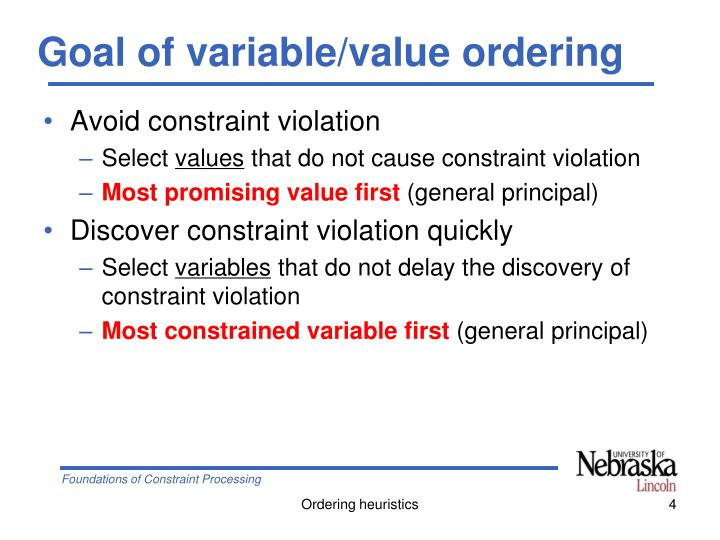 Goal of variable/value ordering