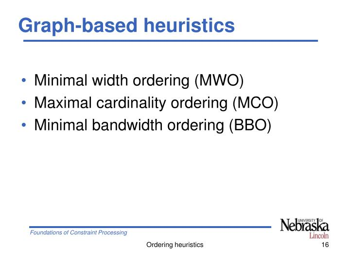 Graph-based heuristics