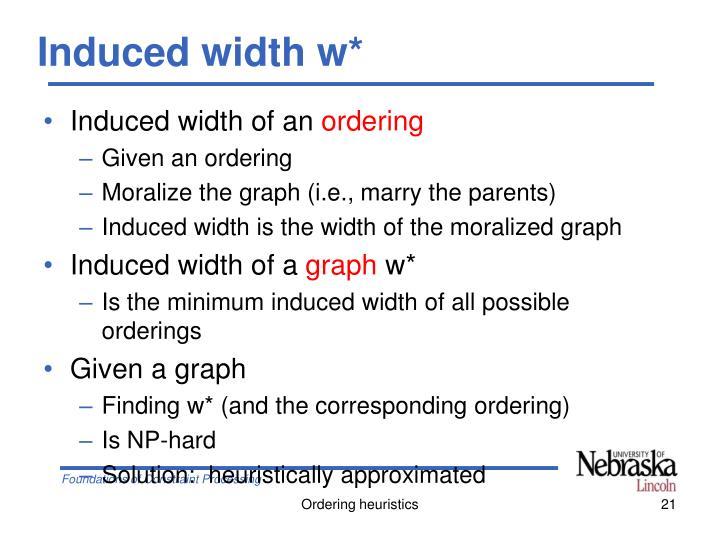 Induced width w*