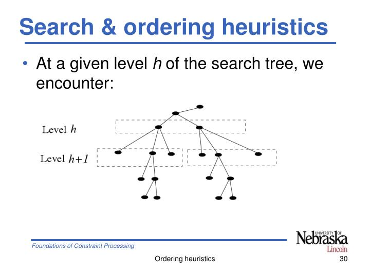 Search & ordering heuristics