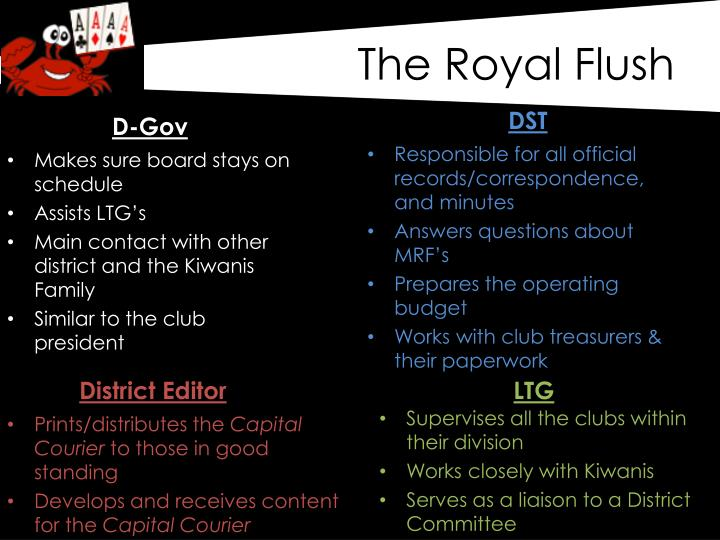 The Royal Flush