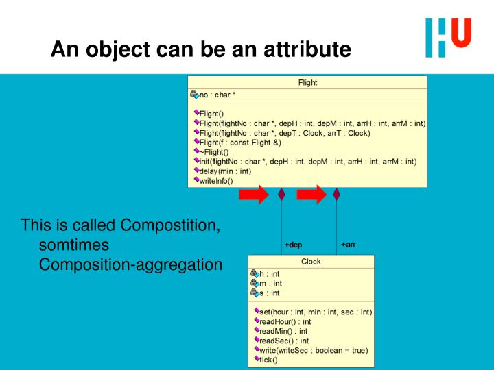 An object can be an attribute