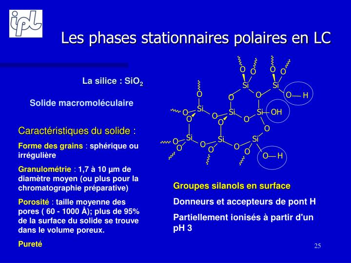 Les phases stationnaires polaires en LC