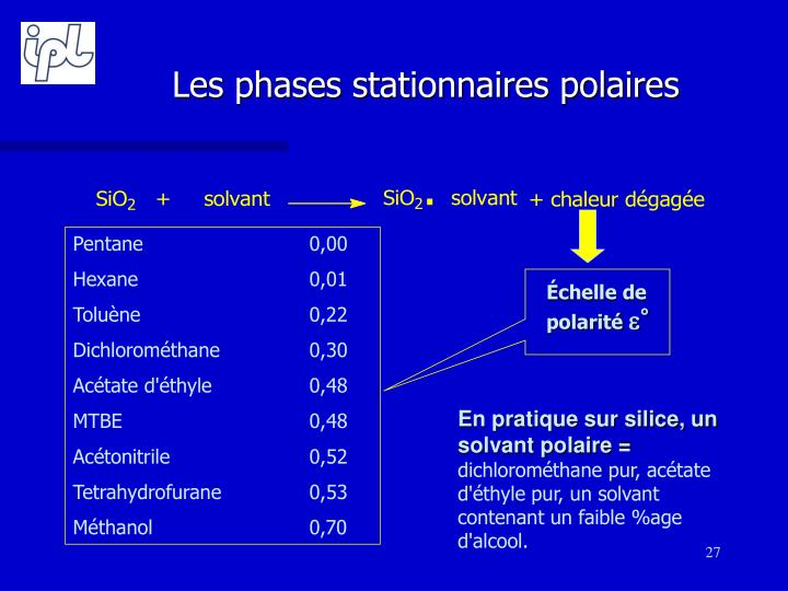 Les phases stationnaires polaires