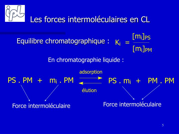 Les forces intermoléculaires en CL