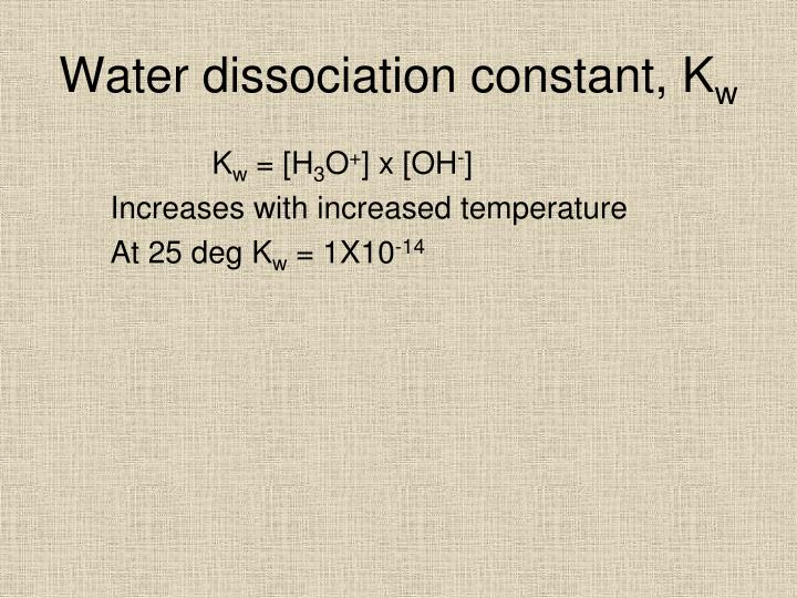 Water dissociation constant, K