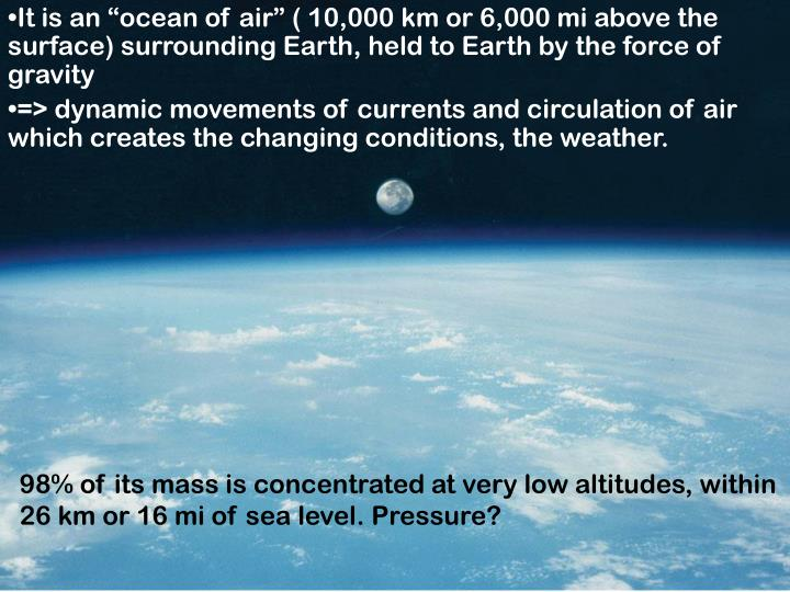 "It is an ""ocean of air"" ( 10,000 km or 6,000 mi above the surface) surrounding Earth, held to Earth by the force of gravity"