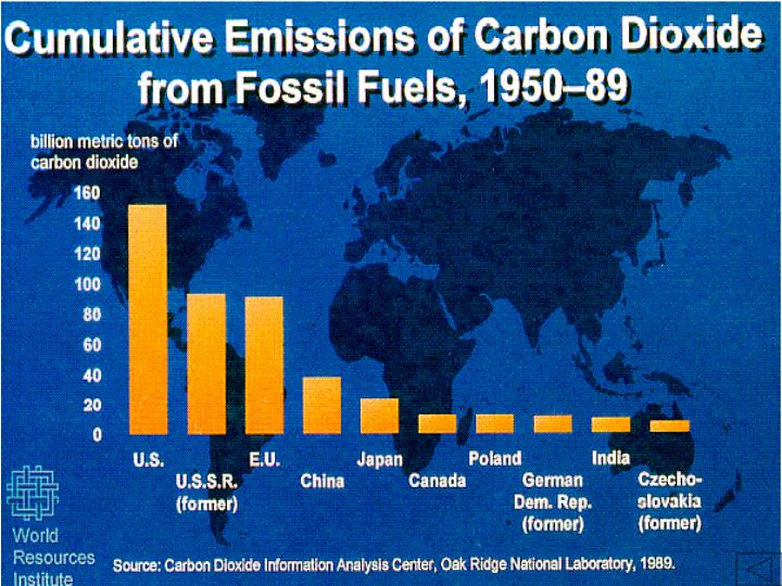 HIGHEST GREENHOUSE GAS EMISSIONS, 1989