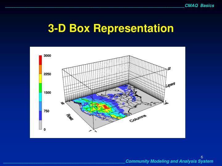 3-D Box Representation