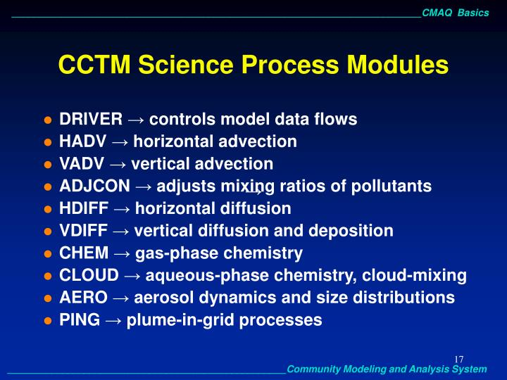 CCTM Science Process Modules