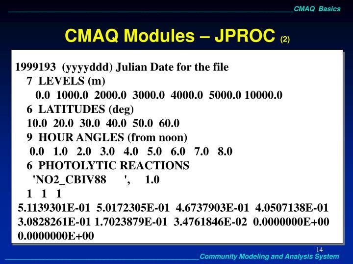 CMAQ Modules – JPROC