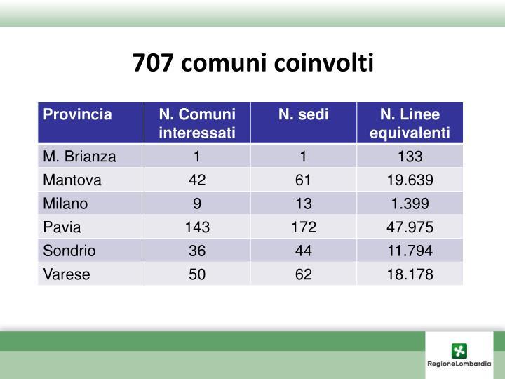 707 comuni coinvolti