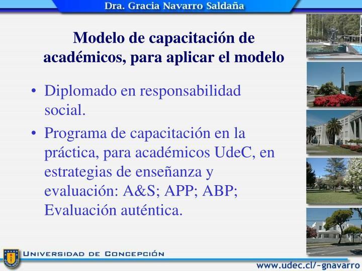 Modelo de capacitación de académicos, para aplicar el modelo