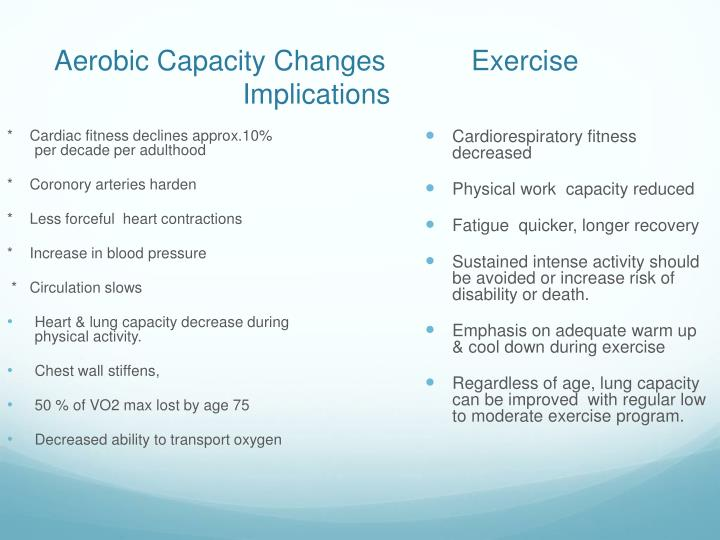 Aerobic Capacity Changes           Exercise Implications