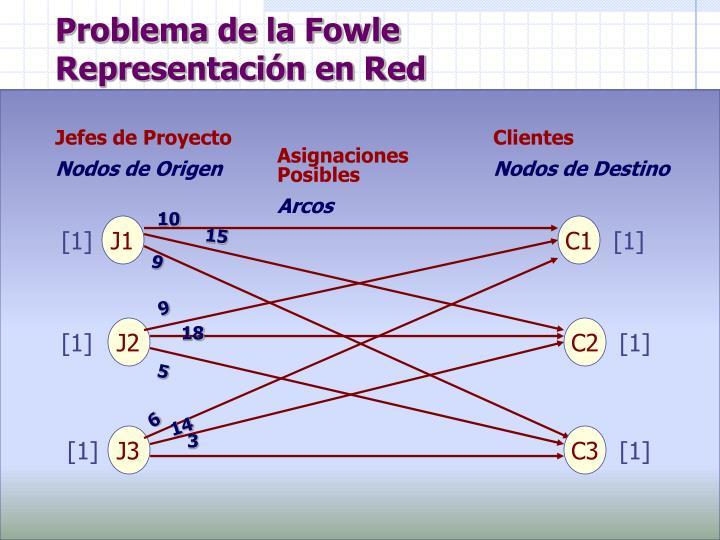 Problema de la Fowle Representación en Red