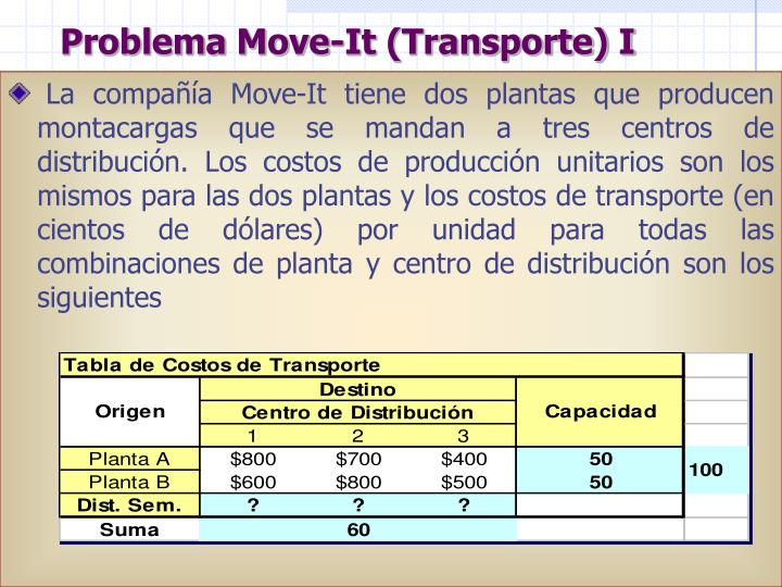 Problema Move-It (Transporte) I