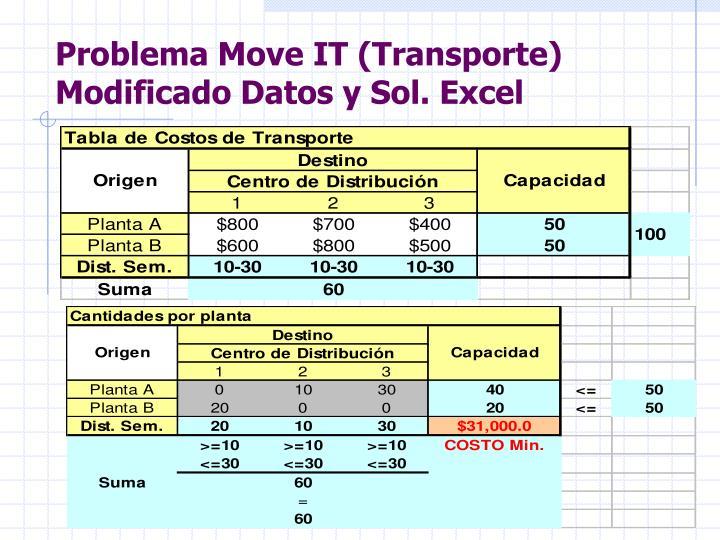 Problema Move IT (Transporte) Modificado Datos y Sol. Excel
