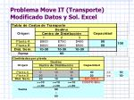 problema move it transporte modificado datos y sol excel