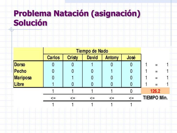 Problema Natación (asignación) Solución