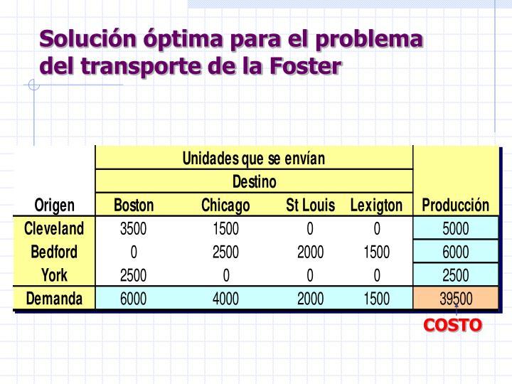 Solución óptima para el problema del transporte de la Foster