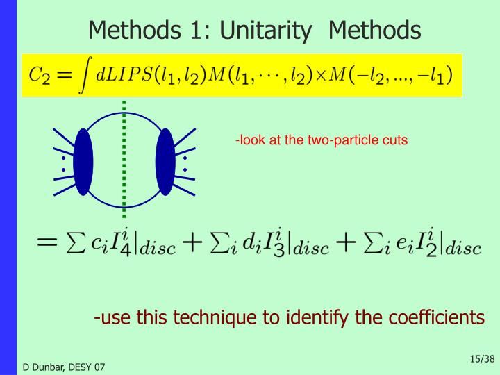 Methods 1: Unitarity  Methods