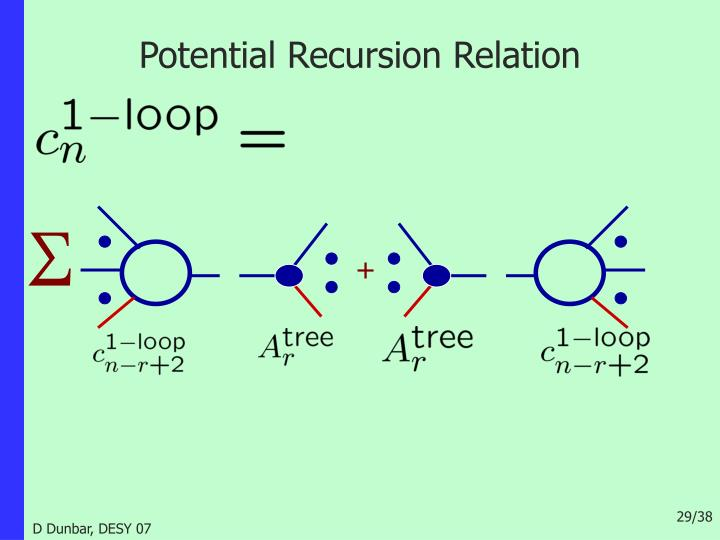 Potential Recursion Relation