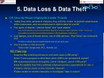 5 data loss data theft