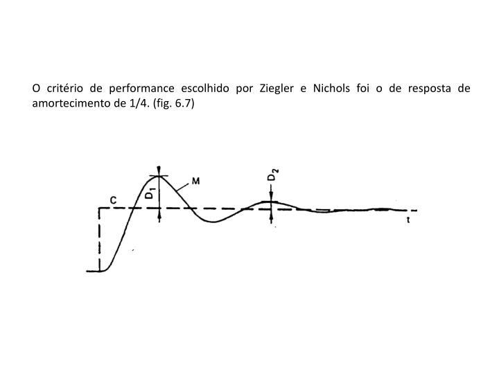 O critério de performance escolhido por Ziegler e Nichols foi o de resposta de amortecimento de 1/4. (fig. 6.7)