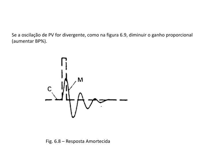 Se a oscilação de PV for divergente, como na figura 6.9, diminuir o ganho proporcional
