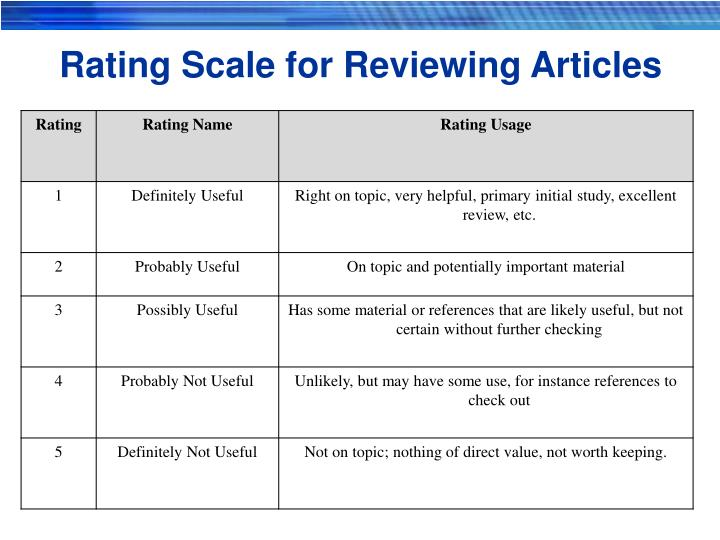 Rating Scale for Reviewing Articles
