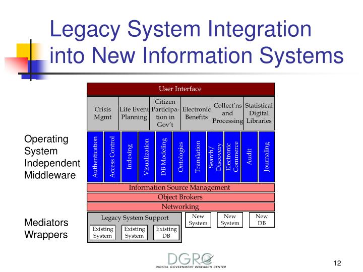 Data Integration System : Ppt co directors yigal arens usc information sciences